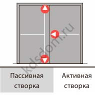 Комплект PHA 2000 на двухстворчатую дверь до 1000*2270 мм